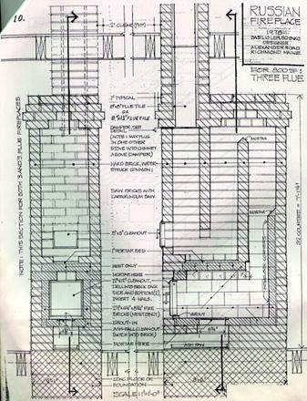 Russian Stove Plans